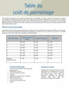 Sponsorship Cost Table (French)
